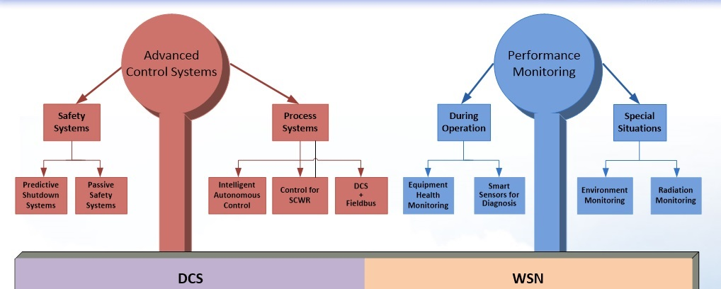 use cholinesterase activity environmental monitoring Red blood cell cholinesterase is the same enzyme that is found in the nervous system, while the plasma cholinesterase also known as butyryl cholinesterase is made in the liver pseudo cholinesterase (pche) has a broader range of esterase activity that can hydrolyze butyryl choline, acetylcholine and other aliphatic esters.